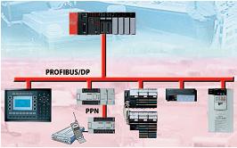 Преобразователи частоты MITSUBISHI ELECTRIC -высочайшее качество ивпечатляющие технические характеристики