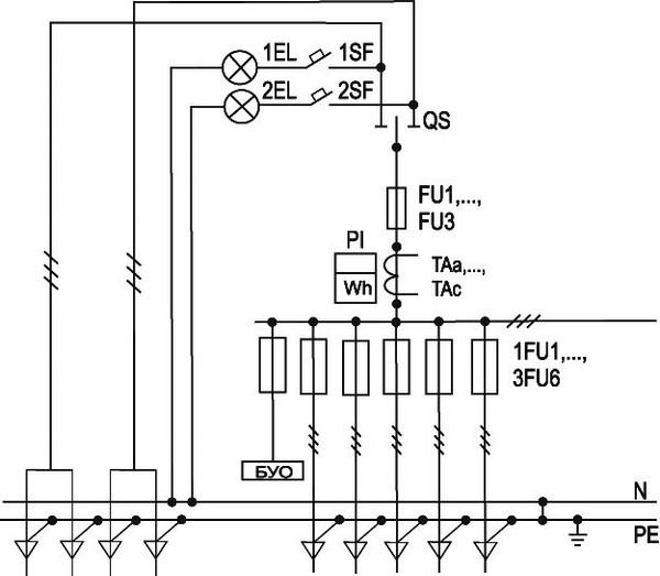 Электрощиты для трансформаторных подстанций