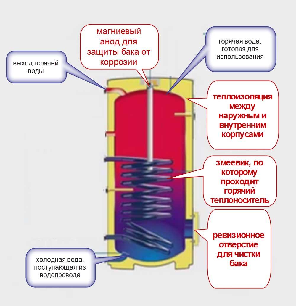 Схема зарядного устройства шуруповёрта макита