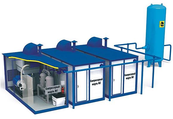 газовое оборудование промышленных предприятий