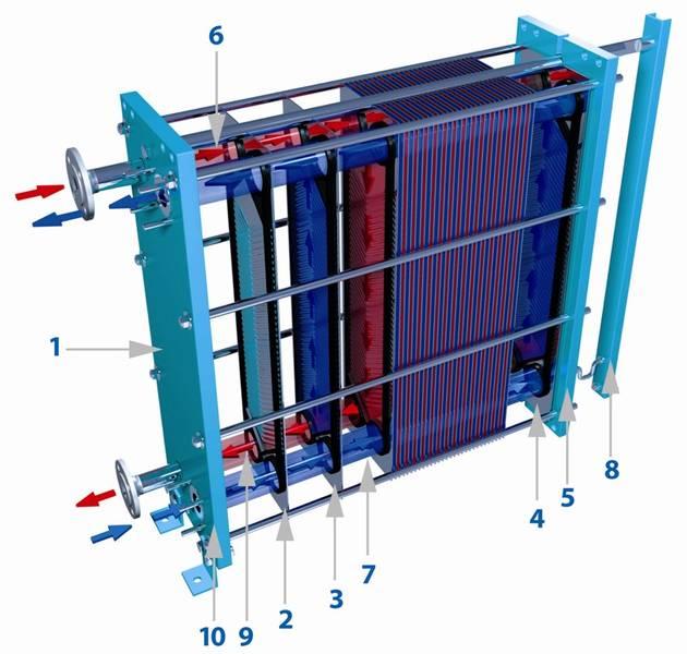 Пластинчатый теплообменник Thermowave EL-200 Дзержинск Пластинчатый теплообменник Sondex S79 Артём